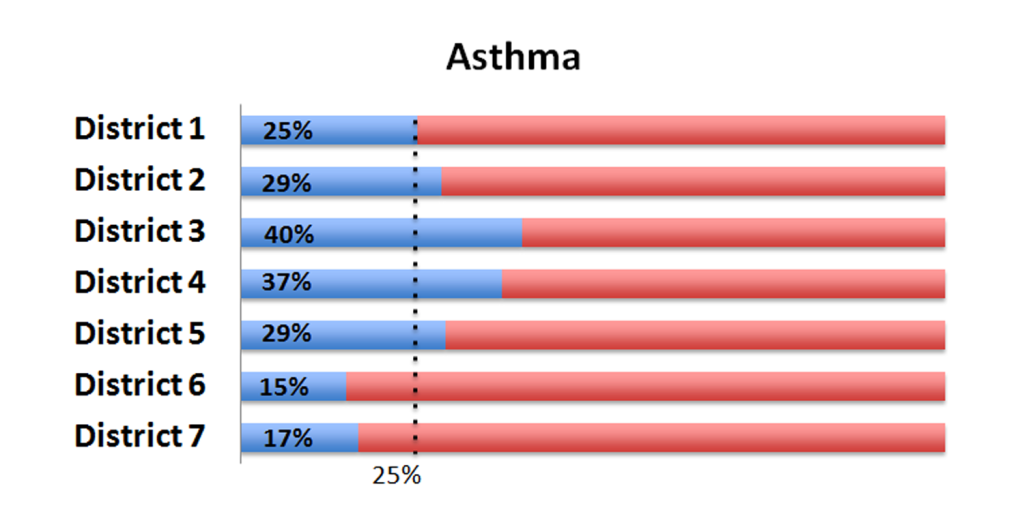 Asthma Survey Highlights (1)