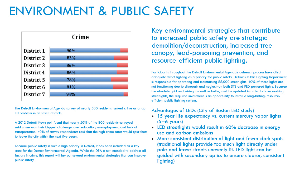 Environment and Public Safety