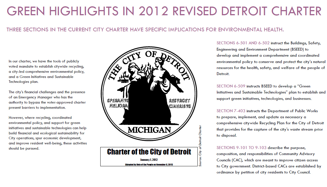 Green Highlights in Revised City Charter